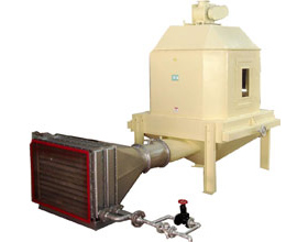 SGZN Counter-flow Dryer